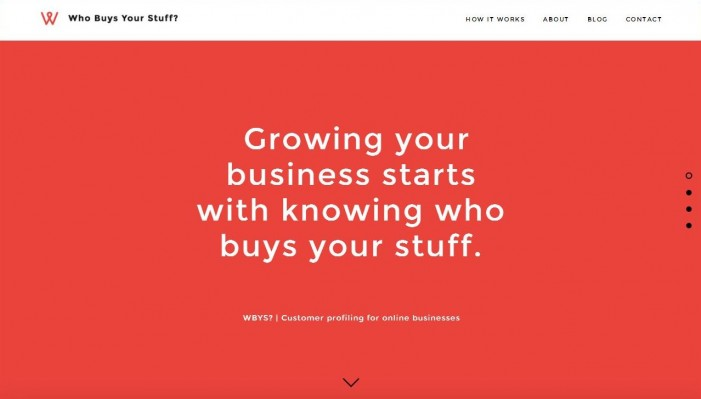 Get to know Who Buys Your Stuff