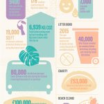 BM18_Sustainability_Infographic_1080px_social_v4