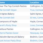 top 10 pasties