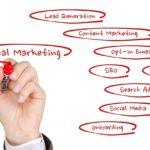 digital-marketing-1497211_128072